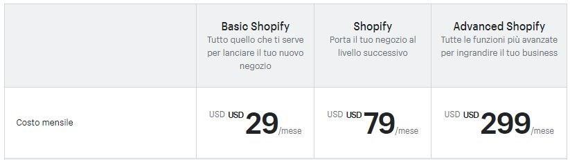 tabella prezzi mensile shopify